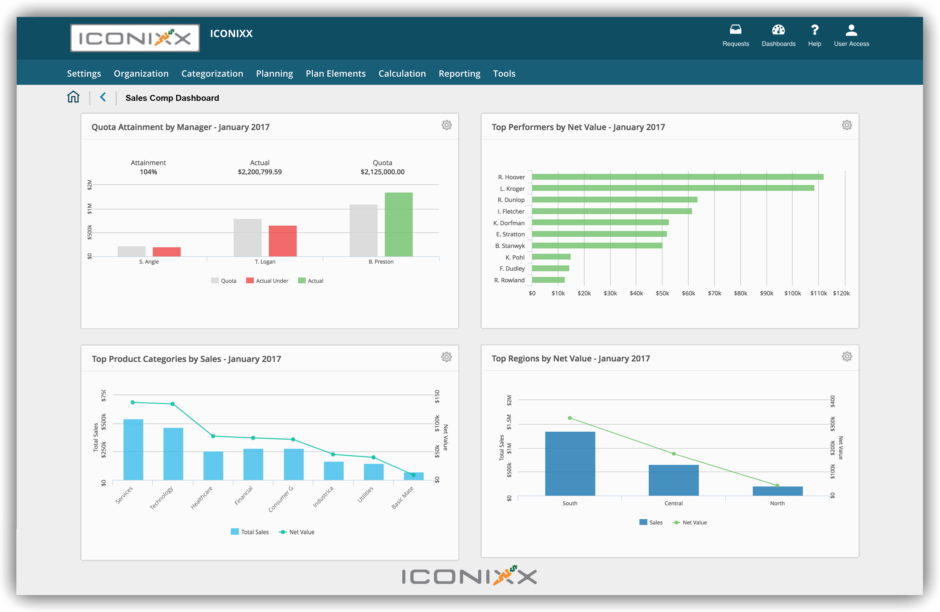 Iconixx sales commission dashboard.